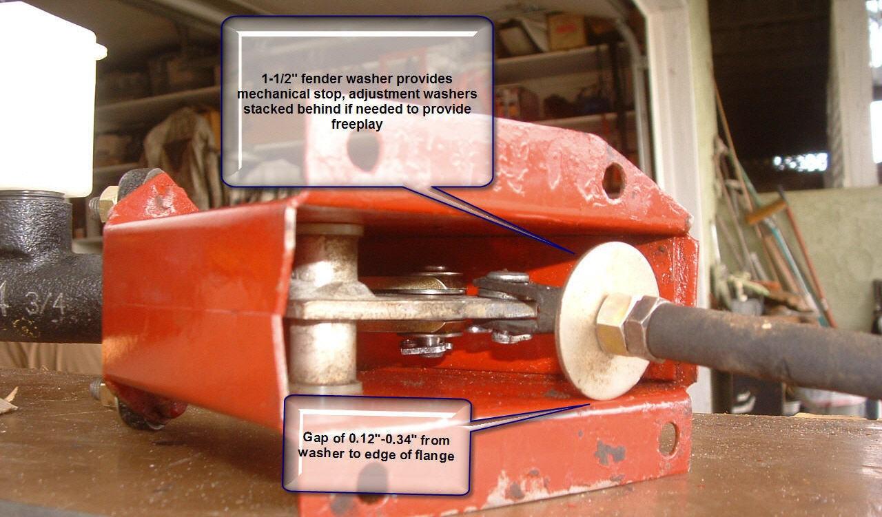 Pedal-box-assembled